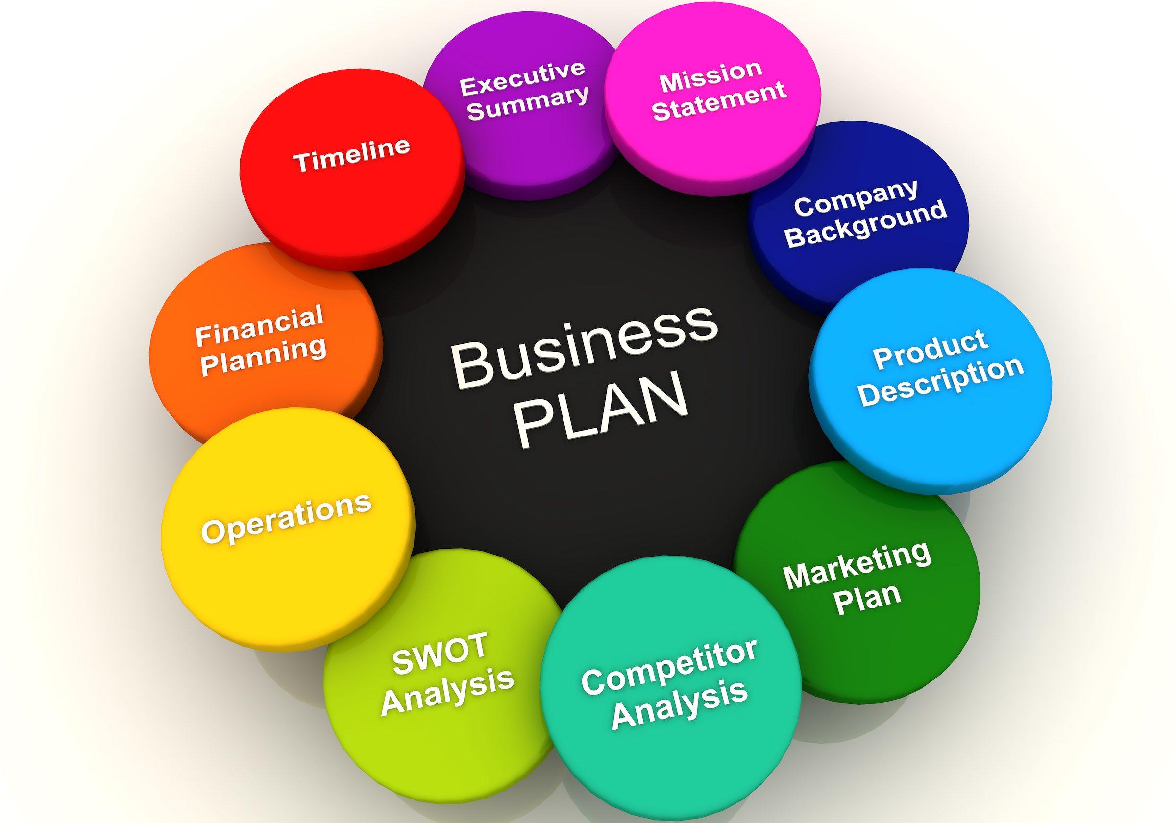 businesssplan